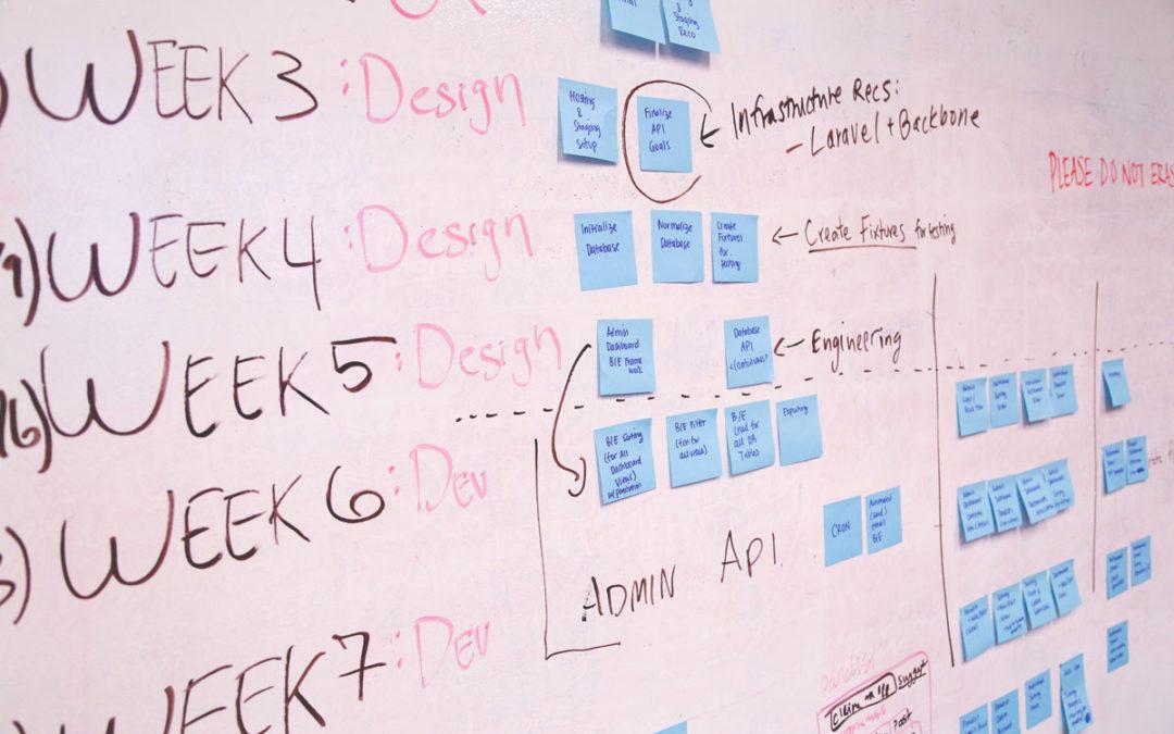 PR, Social Media, Marketing-Plan – jetzt schon für 2016 planen